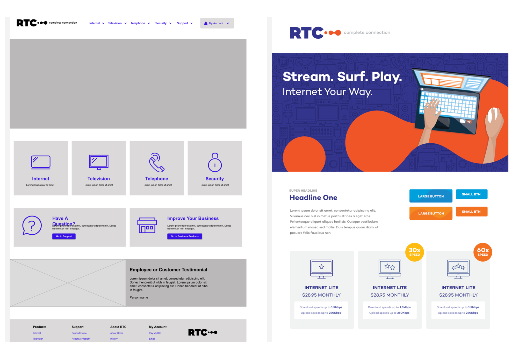 Reserve Telecommunications Wireframe & Styletile