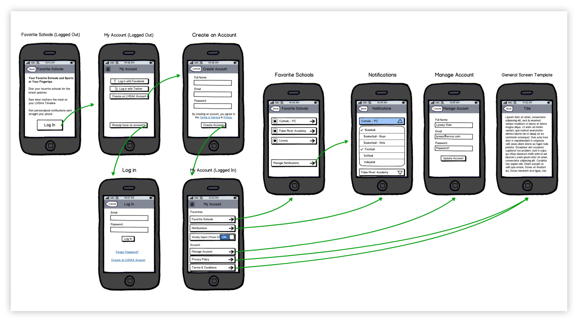 LHSAA Mobile Wireframes