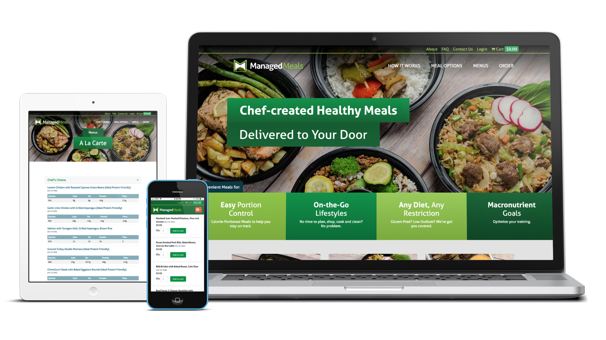 Managed Meals Responsive Devices